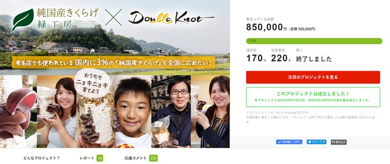 2018年きくらげ栽培キットver.1誕生 2018年に行ったクラウドファンディング「国産きくらぐをもっと日本の食卓に!」 支援者220名